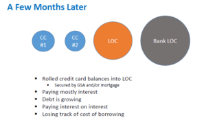 cycle of debt a few months later